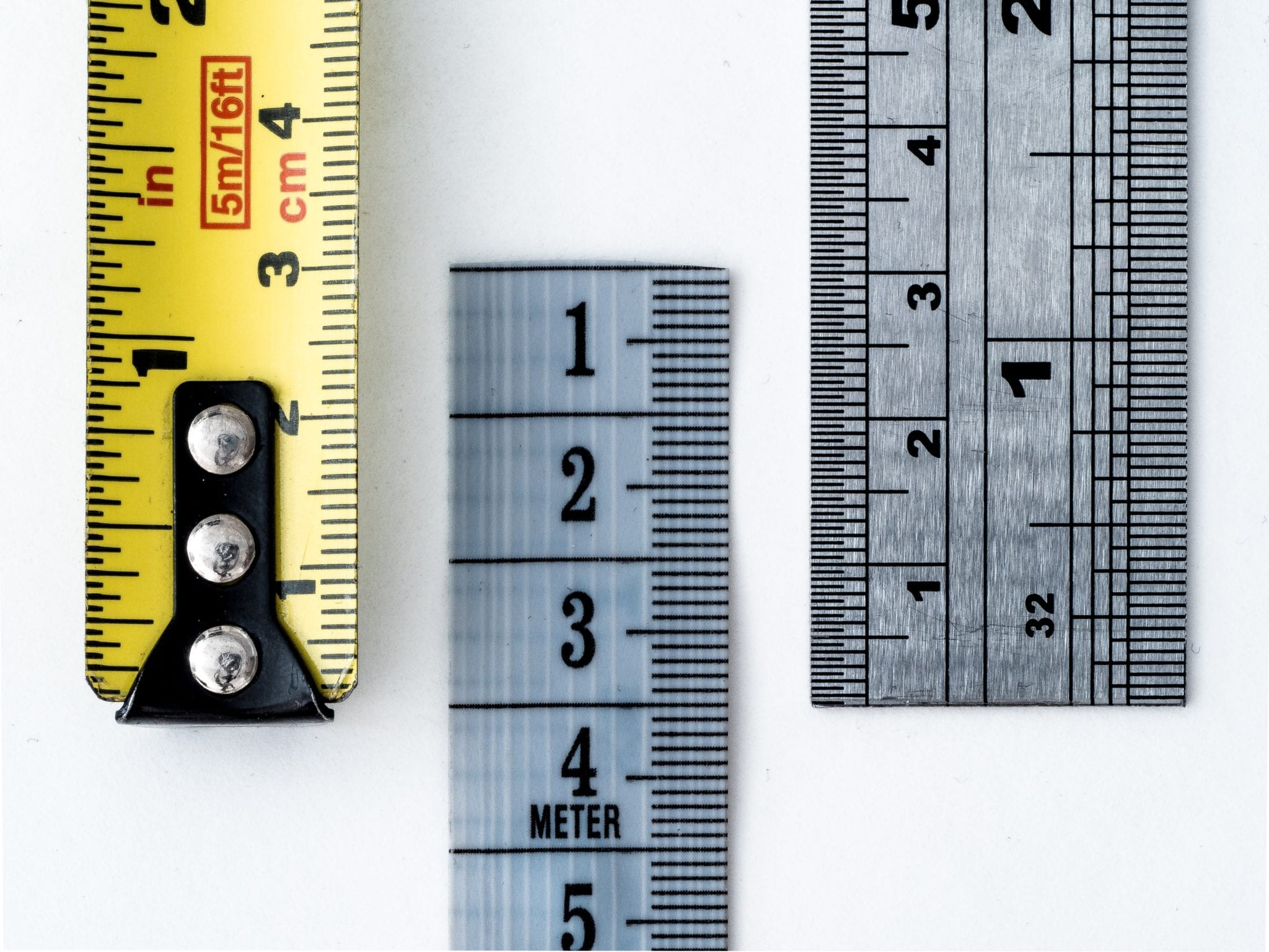 measure analytics