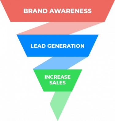 funnel-graphic-16